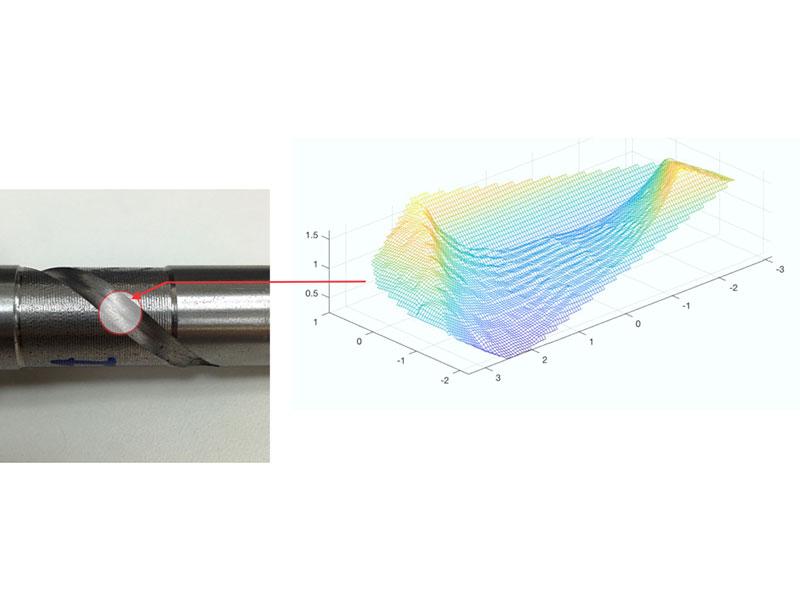 LightSCAN 3D Image of Spiral Groove