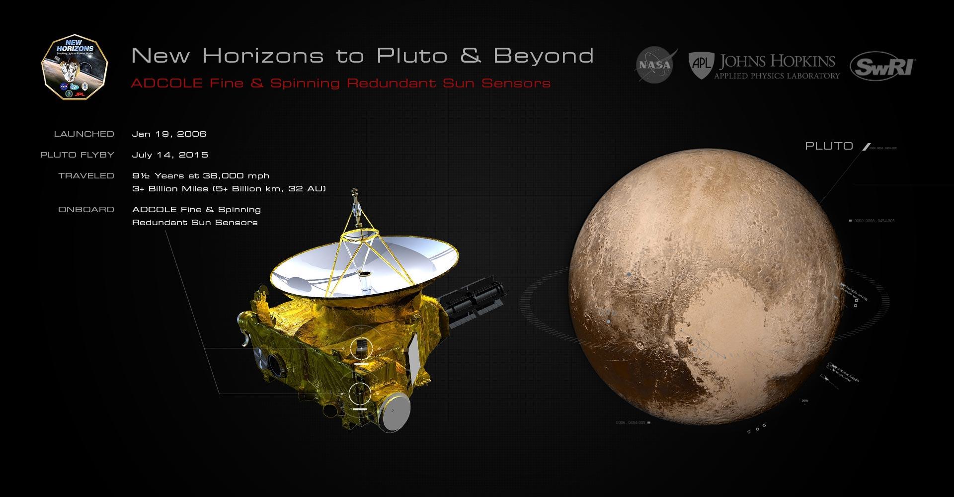 歴史的な冥王星フライビーの新しい地平線に乗っている太陽光センサー